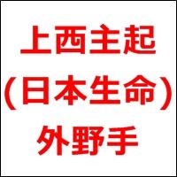 2015ドラフト候補・上西主起(日本生命)